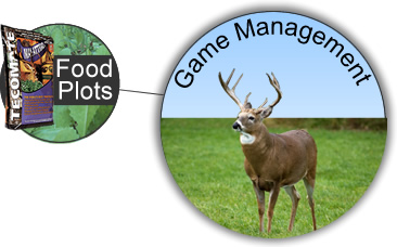 WeHuntSC.com - Game Management Diagram with Food Plots